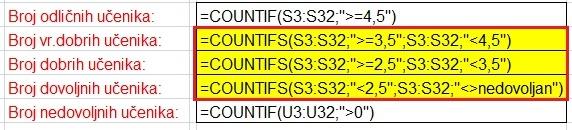 Funkcija-Countifs