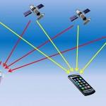 GPS sateliti