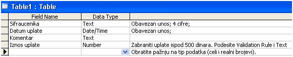 Ocena Access 3