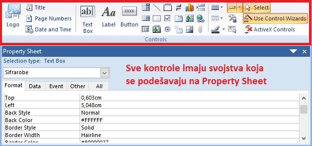 Forme-u-Accessu-kontrole