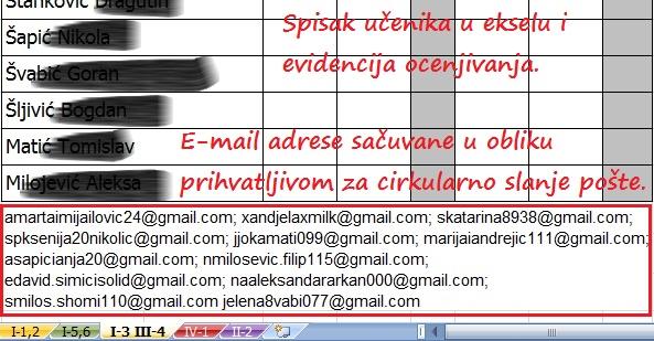 upotreba-e-mail-adresara