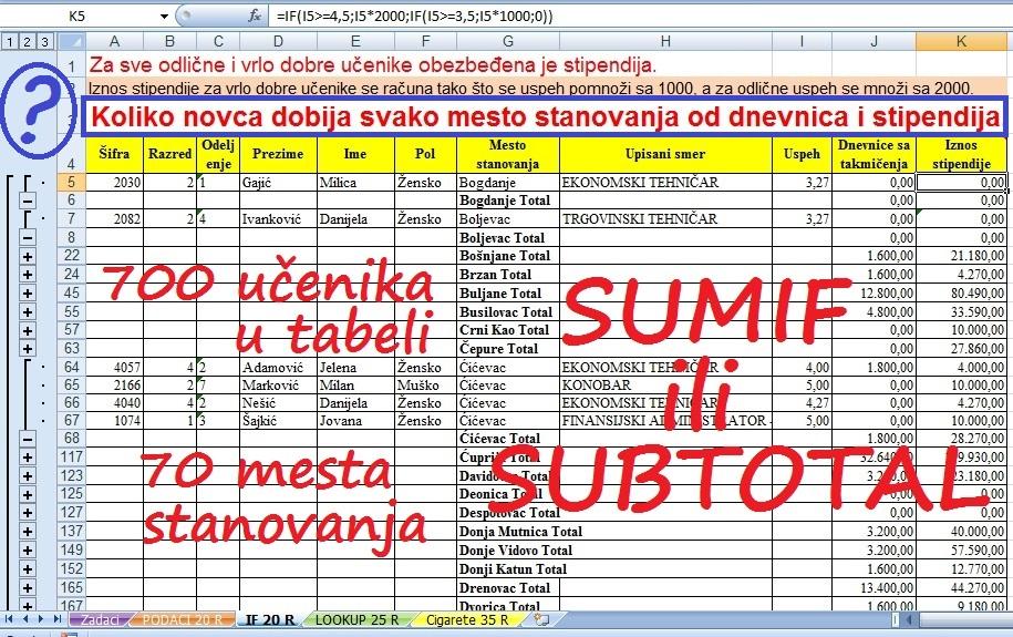 Subtotal-ili-Sumif
