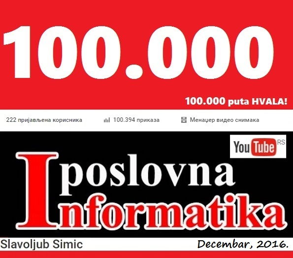 100000-pregleda-na-YouTube