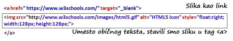 HTML slika kao link