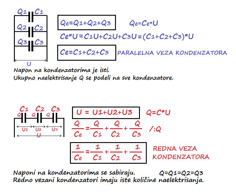 Redna i paralelna veza kondenzatora