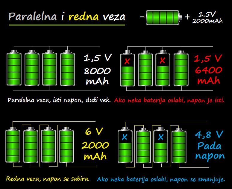 Redna i paralelna veza baterija